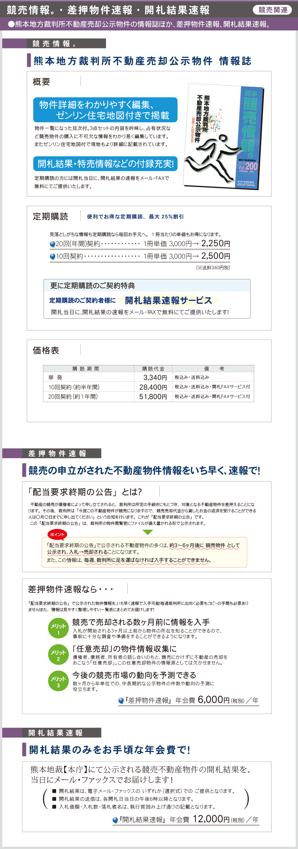 熊本競売情報