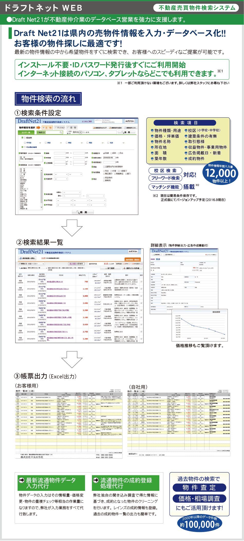 売買検索システム「ドラフトネット21WEB」