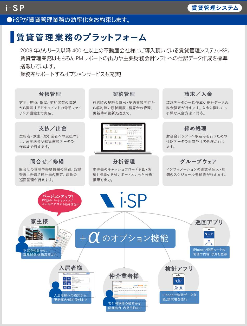 賃貸管理システム「i-SP」