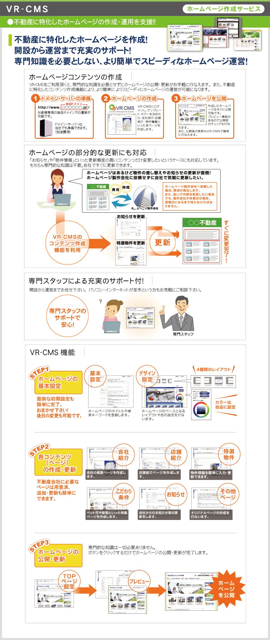 不動産会社用CMS「VR_CMS」